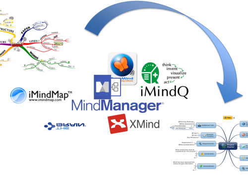 Mind Mapping® for Project Management – an overview   ( Updated + Webinar incl.! )